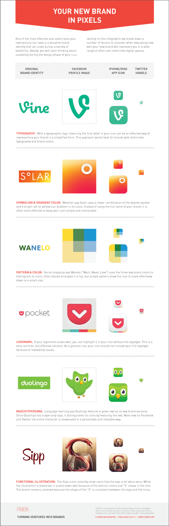 FINIEN_Infographic_Your_New_Brand_in_Pixels_THUMB